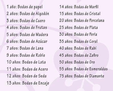 Feliz Bodas de Madera!!!